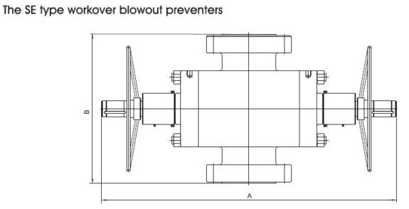SE workover bop preventer
