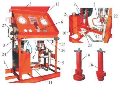Hydraulic Operated Drilling Choke Control Panel -1