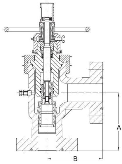 manual op drilling chokes