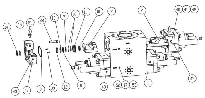 ram bop preventer -main components2