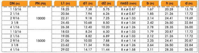 balancedstemexpandinggatevalves-table